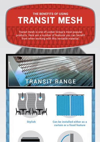 transit-mesh-info-graphic